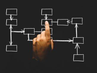 Prezentacja systemu workflow Connecto